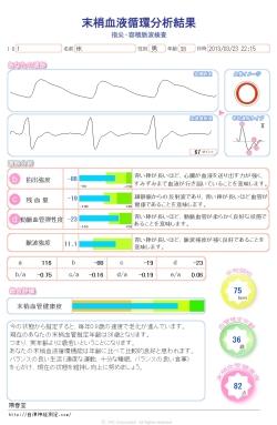 自律神経(ストレス)分析 加速度脈波測定器 TAS9 VIEW